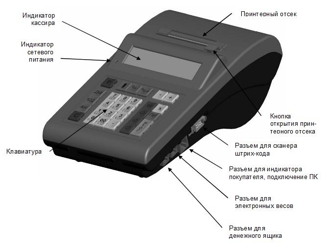 Кассовый Аппарат Инструкция По Применению С Картинками